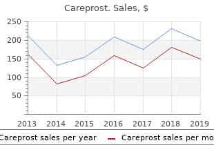 purchase careprost us