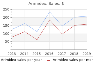 order 1 mg arimidex overnight delivery