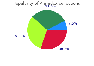 buy arimidex 1 mg fast delivery