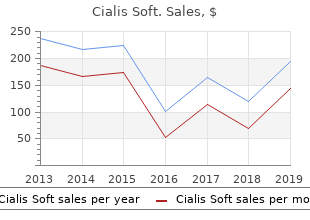 buy cialis soft on line