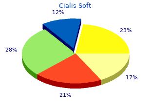 discount 20 mg cialis soft mastercard