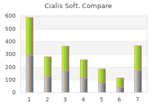 purchase cialis soft discount