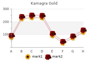 cheap kamagra gold 100 mg mastercard