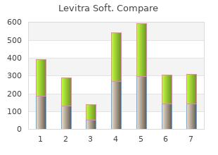 buy cheap levitra soft 20mg