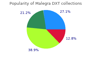 best buy for malegra dxt