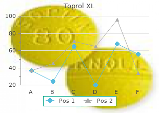 order toprol xl us