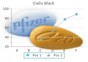 cheap cialis black online amex