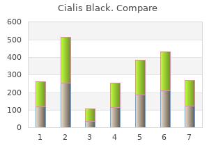 order cialis black