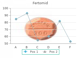 fertomid 50mg overnight delivery