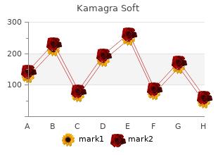 kamagra soft 100mg low cost