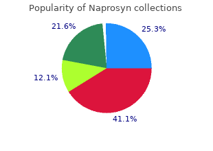 buy generic naprosyn 250 mg on-line