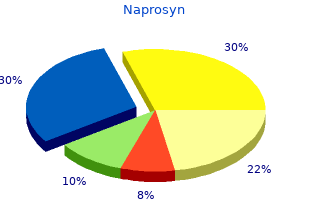 naprosyn 500 mg overnight delivery