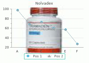 purchase nolvadex 20 mg on-line