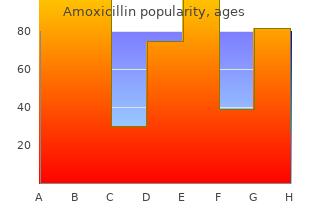 buy 250mg amoxicillin amex