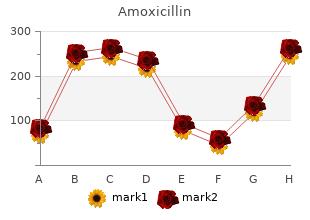 purchase amoxicillin