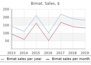 cheap bimat 3ml