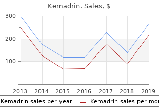 buy kemadrin 5 mg mastercard