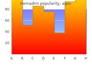 discount 5mg kemadrin mastercard