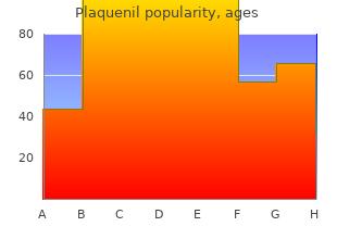 purchase 200 mg plaquenil otc