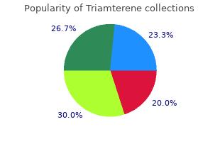 buy cheap triamterene on line