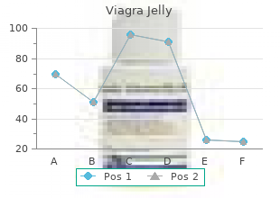 cheap 100mg viagra jelly fast delivery