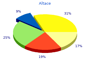 purchase altace 10mg free shipping