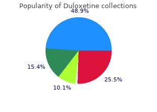 40mg duloxetine with visa