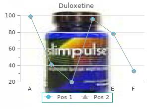 order duloxetine paypal
