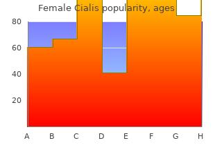 generic female cialis 10mg