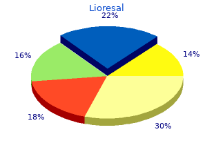 purchase online lioresal