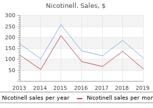 order nicotinell 35mg overnight delivery