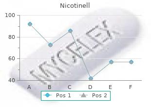 buy 35mg nicotinell mastercard
