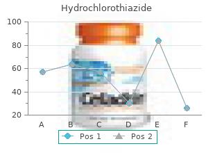 order hydrochlorothiazide us
