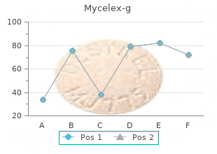 cheap 100 mg mycelex-g mastercard