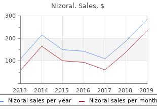 buy discount nizoral on-line