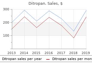 purchase cheapest ditropan and ditropan