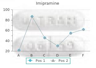 imipramine 50mg low cost