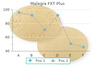 buy malegra fxt plus 160 mg free shipping
