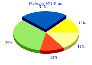 malegra fxt plus 160mg mastercard
