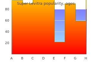 order generic super levitra on-line