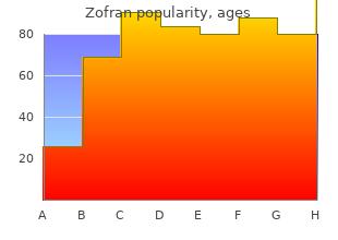 zofran 8mg without a prescription
