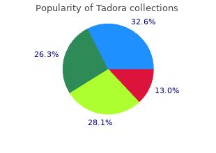buy discount tadora 20 mg