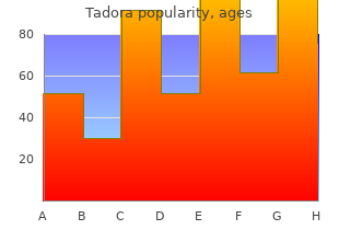 order generic tadora pills