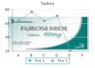 cheap tadora 20mg with amex