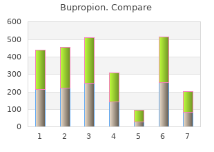 purchase discount bupropion on line