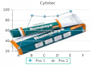 discount 200 mcg cytotec fast delivery