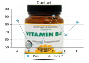 buy duetact without a prescription