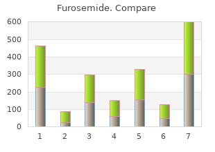 cheap 40 mg furosemide amex