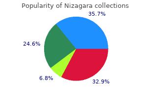 order cheapest nizagara