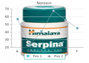 purchase genuine noroxin on line